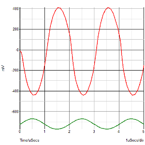 Illustration of the waveform viewer